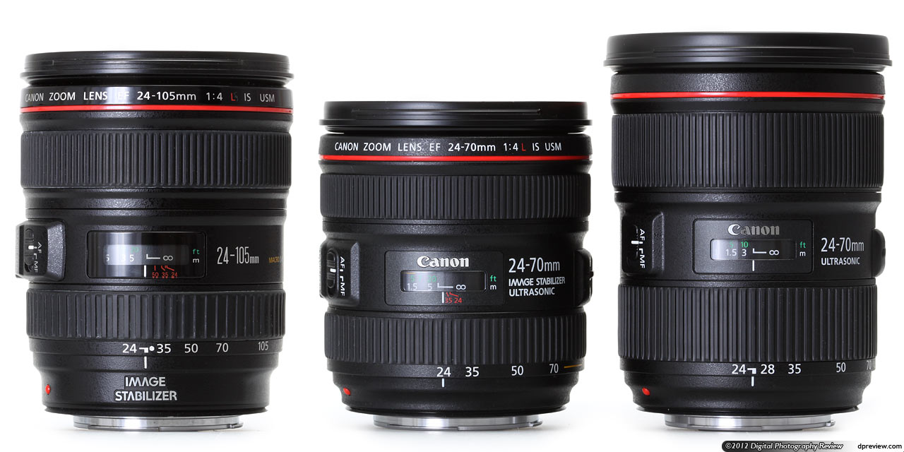 canon ef 24 70 f4 review