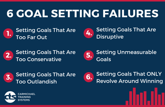 harvard business review goal setting