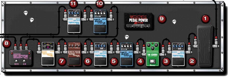 boss ch1 super chorus pedal review
