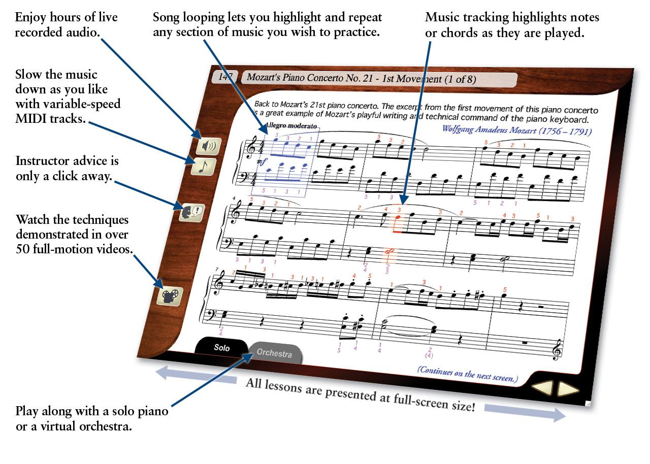 emedia piano and keyboard method review